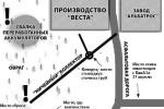 карта веста альбатрос завод